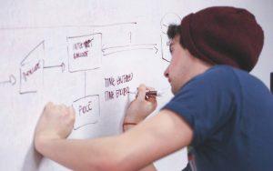metodologia-lean-startup