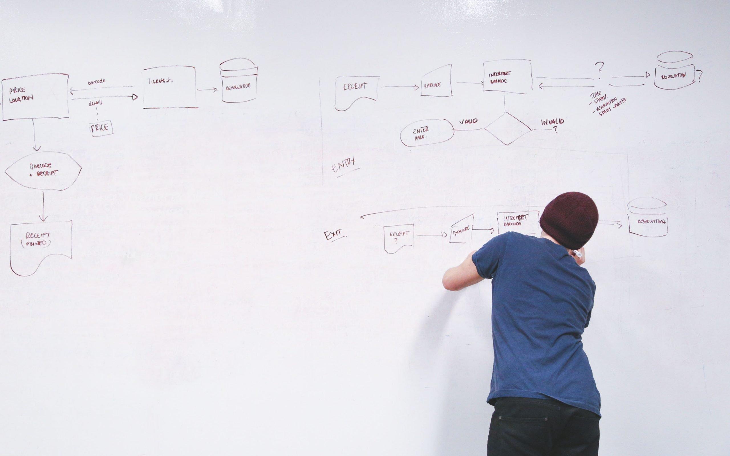 Lean Startup: usa el error en tu beneficio para emprender con éxito