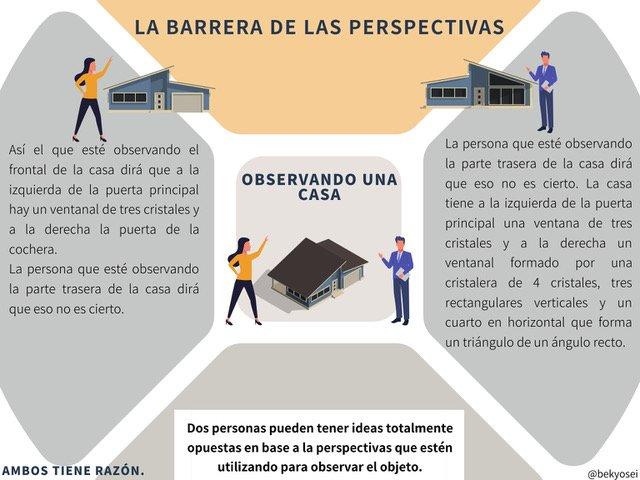 Conversaciones constructivas - barreras